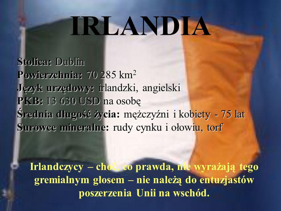 IRLANDIA Stolica: Dublin Powierzchnia: 70 285 km 2 Język urzędowy: irlandzki, angielski PKB: 13 630 USD na osobę Średnia długość życia: mężczyźni i kobiety - 75 lat Surowce mineralne: rudy cynku i ołowiu, torf Irlandczycy – choć, co prawda, nie wyrażają tego gremialnym głosem – nie należą do entuzjastów poszerzenia Unii na wschód.