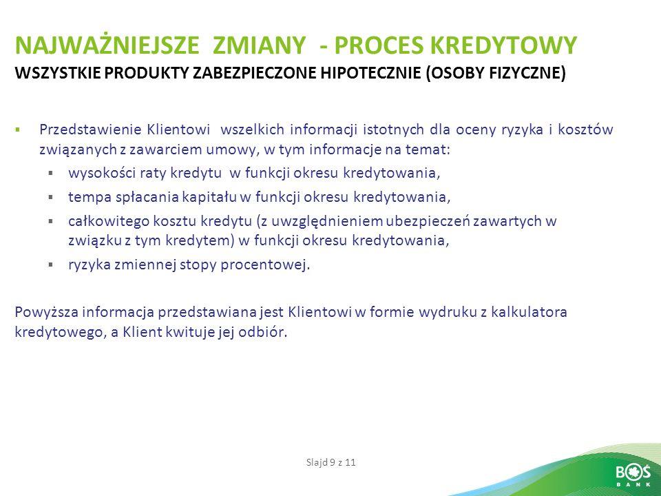 Slajd 9 z 11 NAJWAŻNIEJSZE ZMIANY - PROCES KREDYTOWY WSZYSTKIE PRODUKTY ZABEZPIECZONE HIPOTECZNIE (OSOBY FIZYCZNE) Przedstawienie Klientowi wszelkich