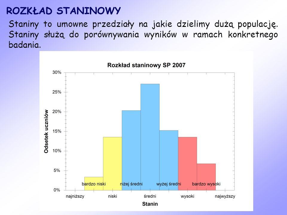 Staniny to umowne przedziały na jakie dzielimy dużą populację. Staniny służą do porównywania wyników w ramach konkretnego badania. ROZKŁAD STANINOWY