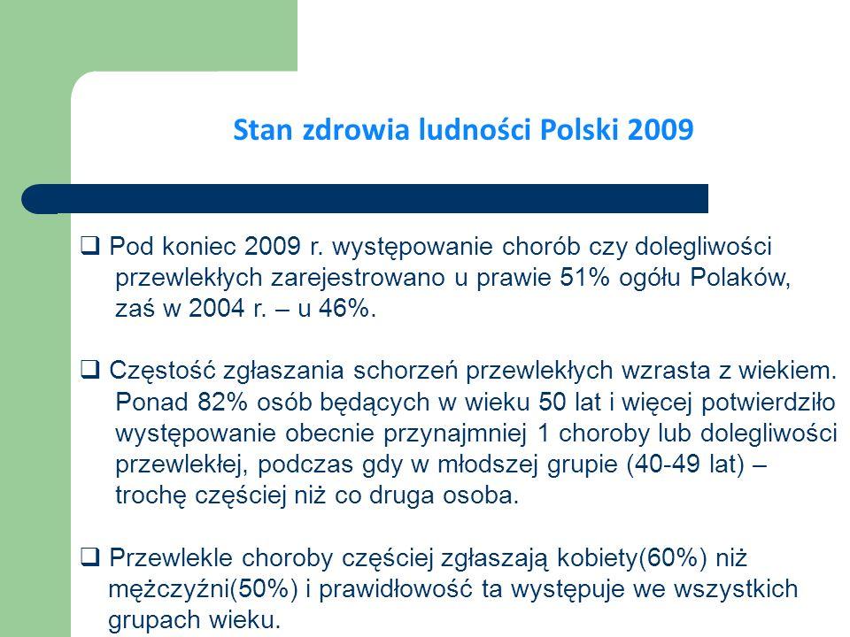 W zależności od przyjętego kryterium niepełnosprawności(poziomu ograniczeń) populacja osób niepełnosprawnych w Polsce może liczyć od 5,3 mln osób ludności) do 9 mln osób.