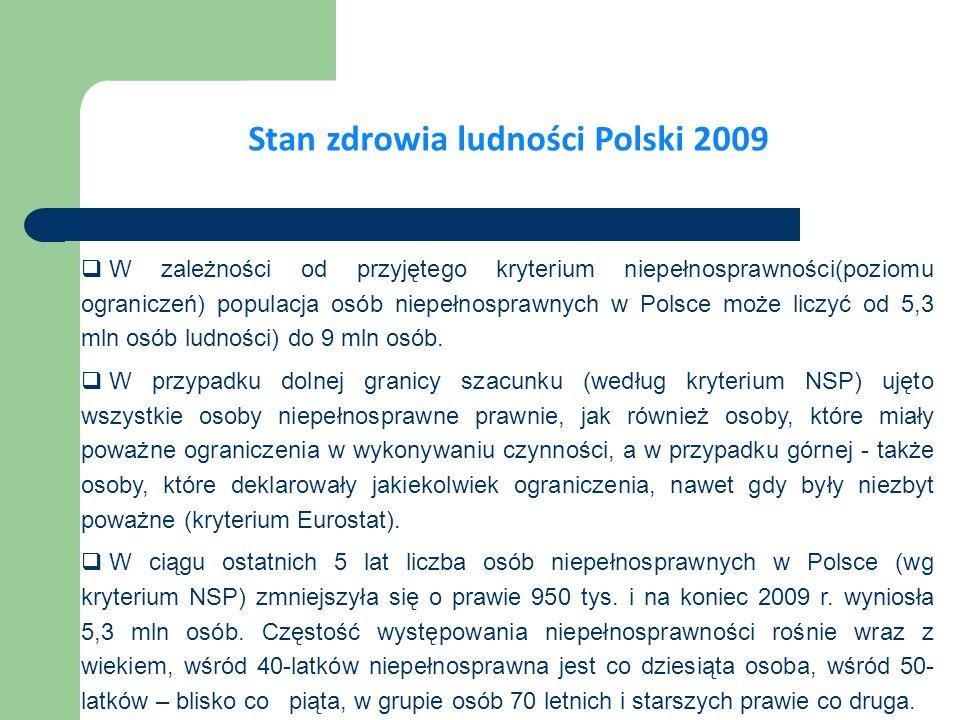 W zależności od przyjętego kryterium niepełnosprawności(poziomu ograniczeń) populacja osób niepełnosprawnych w Polsce może liczyć od 5,3 mln osób ludn