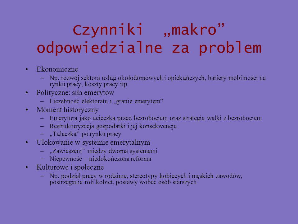 Czynniki makro odpowiedzialne za problem Ekonomiczne –Np.