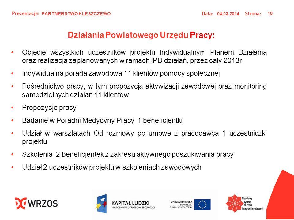 Objęcie wszystkich uczestników projektu Indywidualnym Planem Działania oraz realizacja zaplanowanych w ramach IPD działań, przez cały 2013r. Indywidua