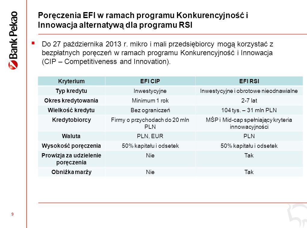 9 Poręczenia EFI w ramach programu Konkurencyjność i Innowacja alternatywą dla programu RSI Do 27 października 2013 r.