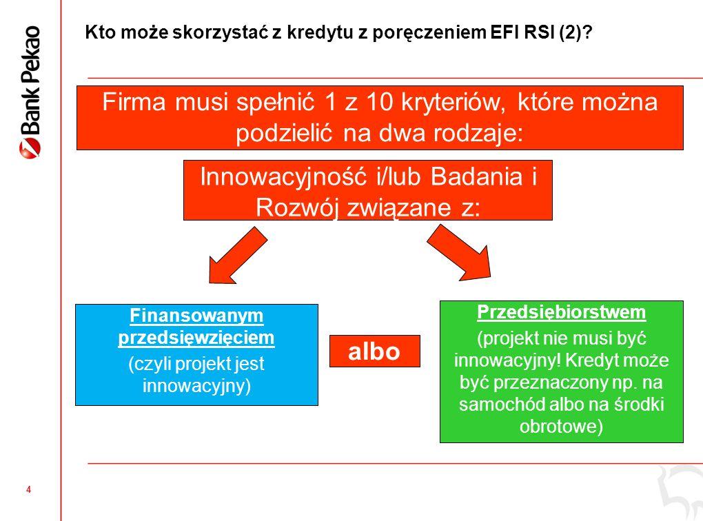 4 Przedsiębiorstwem (projekt nie musi być innowacyjny.