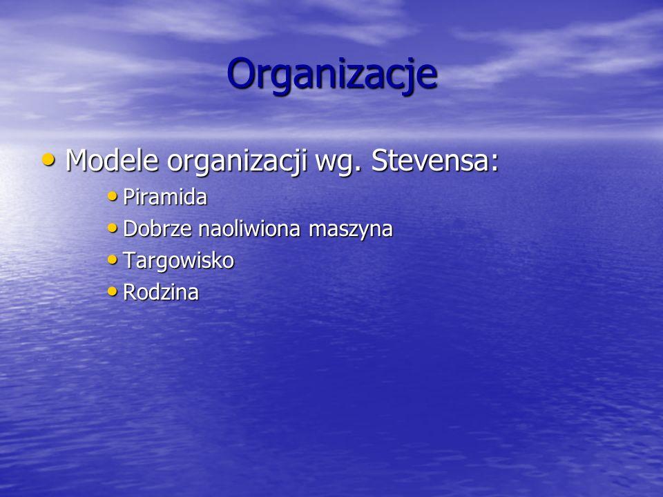 Organizacje Modele organizacji wg. Stevensa: Modele organizacji wg. Stevensa: Piramida Piramida Dobrze naoliwiona maszyna Dobrze naoliwiona maszyna Ta