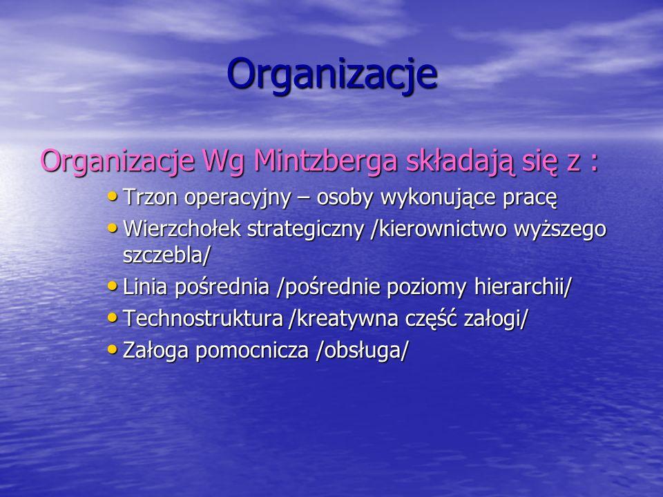 Organizacje Organizacje Wg Mintzberga składają się z : Trzon operacyjny – osoby wykonujące pracę Trzon operacyjny – osoby wykonujące pracę Wierzchołek