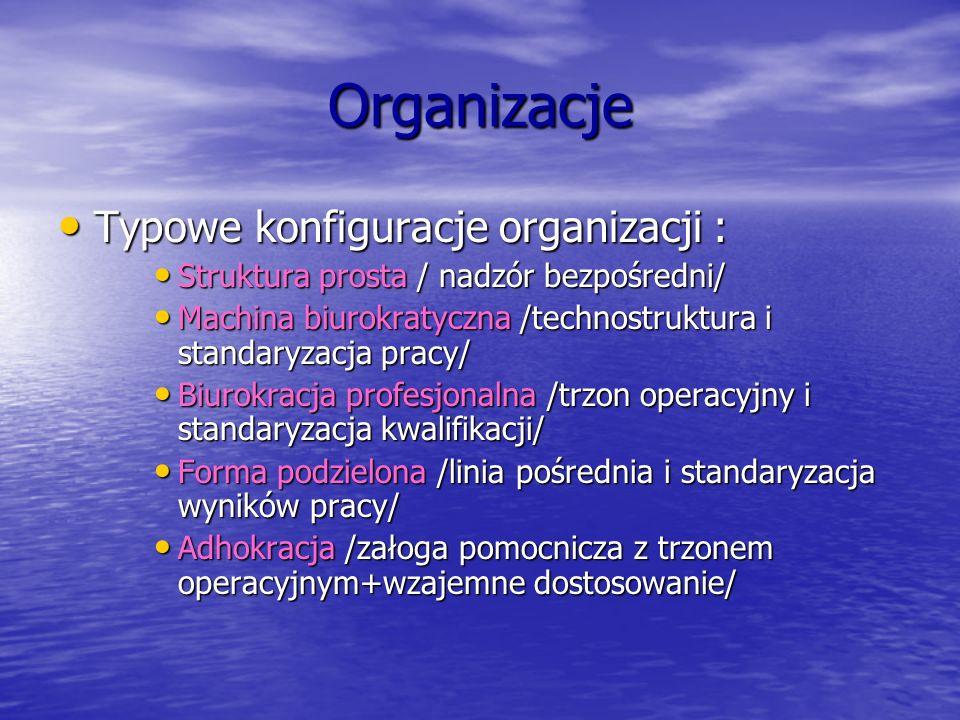 Organizacje Typowe konfiguracje organizacji : Typowe konfiguracje organizacji : Struktura prosta / nadzór bezpośredni/ Struktura prosta / nadzór bezpo