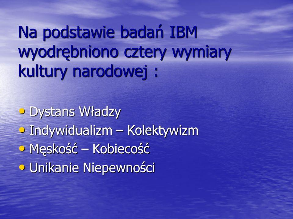 Kultura Organizacyjna Sześć wymiarów Kultury Organizacyjnej wg IRIC: Orientacja na zachowanie procedur v.