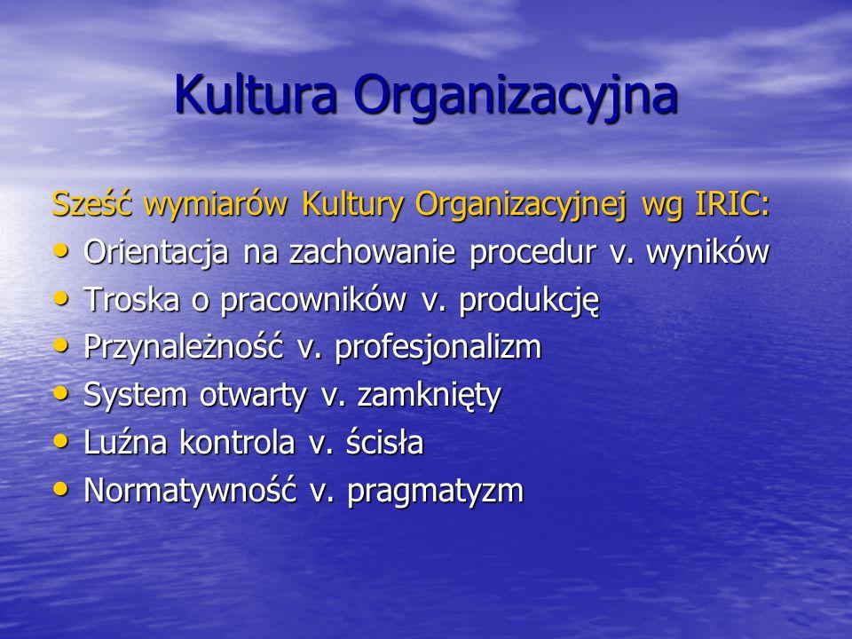 Kultura Organizacyjna Sześć wymiarów Kultury Organizacyjnej wg IRIC: Orientacja na zachowanie procedur v. wyników Orientacja na zachowanie procedur v.