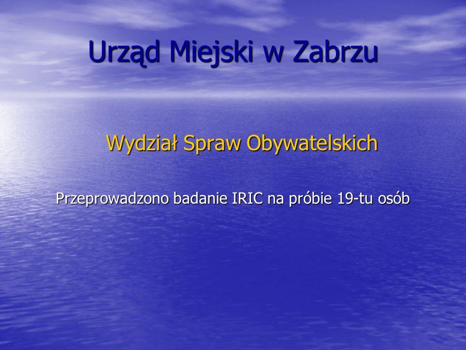 Urząd Miejski w Zabrzu Wydział Spraw Obywatelskich Przeprowadzono badanie IRIC na próbie 19-tu osób