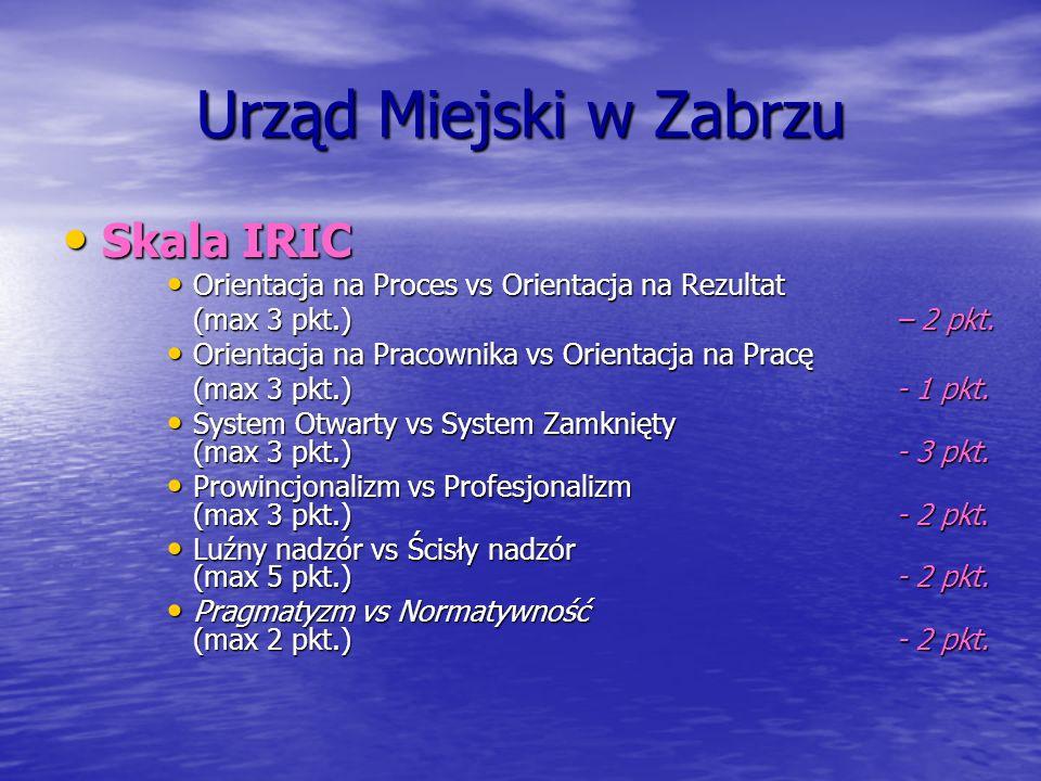 Skala IRIC Skala IRIC Orientacja na Proces vs Orientacja na Rezultat Orientacja na Proces vs Orientacja na Rezultat (max 3 pkt.)– 2 pkt. Orientacja na