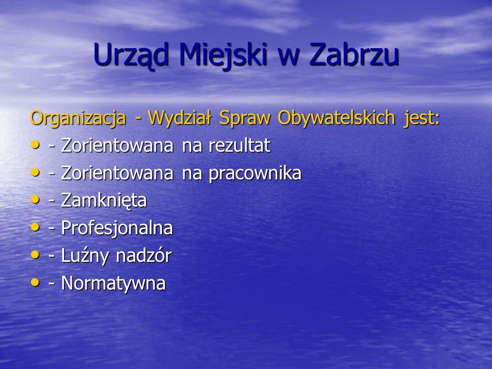 Urząd Miejski w Zabrzu Organizacja - Wydział Spraw Obywatelskich jest: - Zorientowana na rezultat - Zorientowana na rezultat - Zorientowana na pracown