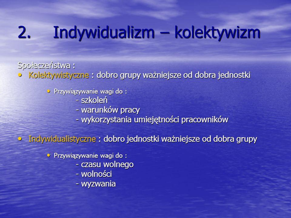 2.Indywidualizm – kolektywizm Społeczeństwa : Kolektywistyczne : dobro grupy ważniejsze od dobra jednostki Kolektywistyczne : dobro grupy ważniejsze o