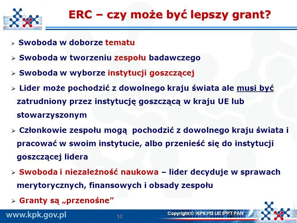 10 Copyright © KPK PB UE IPPT PAN ERC – czy może być lepszy grant? Swoboda w doborze tematu Swoboda w tworzeniu zespołu badawczego Swoboda w wyborze i