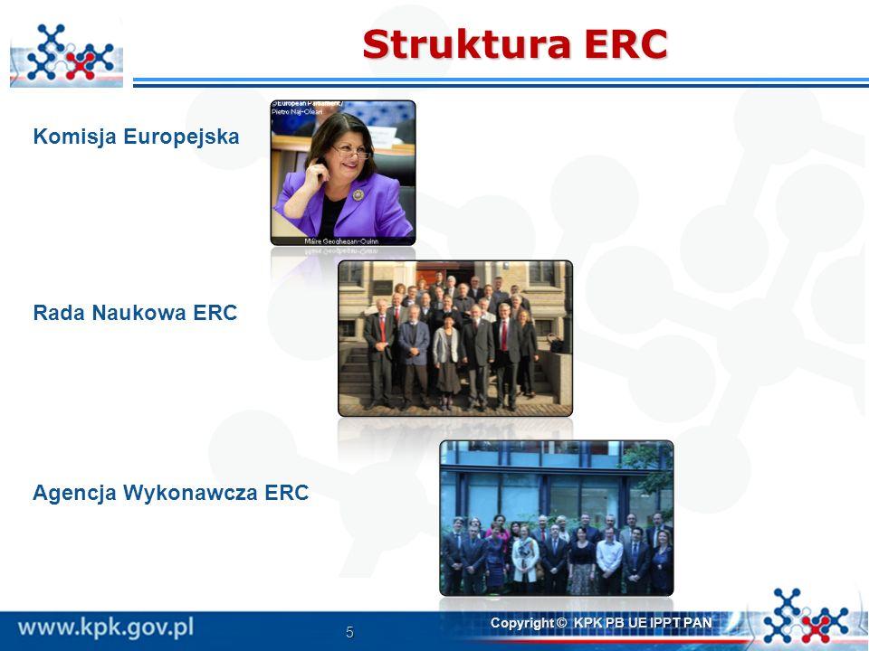 5 Copyright © KPK PB UE IPPT PAN Struktura ERC Komisja Europejska Agencja Wykonawcza ERC Rada Naukowa ERC