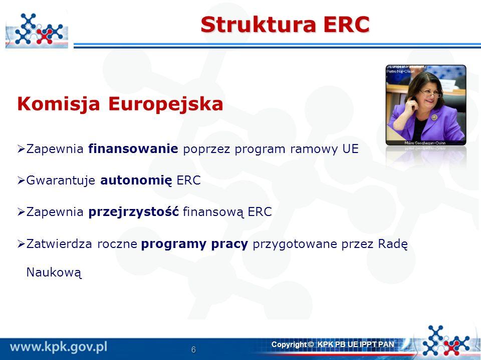 6 Copyright © KPK PB UE IPPT PAN Struktura ERC Komisja Europejska Zapewnia finansowanie poprzez program ramowy UE Gwarantuje autonomię ERC Zapewnia pr