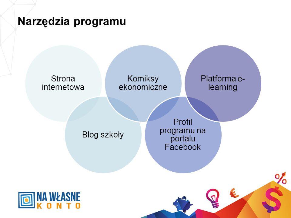 Narzędzia programu Strona internetowa Blog szkoły Komiksy ekonomiczne Profil programu na portalu Facebook Platforma e- learning
