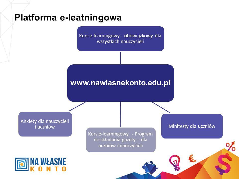 Platforma e-leatningowa www.nawlasnekonto.edu.pl Kurs e-learningowy– obowiązkowy dla wszystkich nauczycieli Minitesty dla uczniów Ankiety dla nauczyci