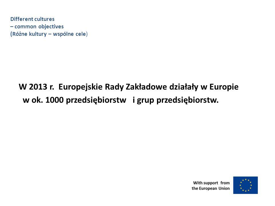 W 2013 r. Europejskie Rady Zakładowe działały w Europie w ok.