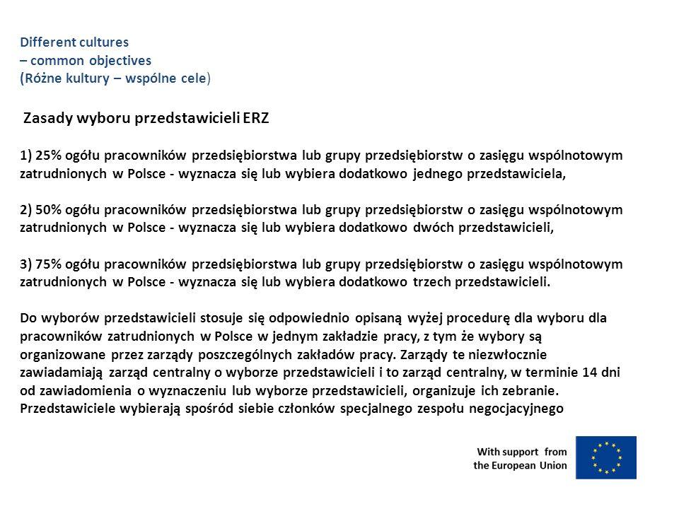 Different cultures – common objectives (Różne kultury – wspólne cele) Zasady wyboru przedstawicieli ERZ 1) 25% ogółu pracowników przedsiębiorstwa lub grupy przedsiębiorstw o zasięgu wspólnotowym zatrudnionych w Polsce - wyznacza się lub wybiera dodatkowo jednego przedstawiciela, 2) 50% ogółu pracowników przedsiębiorstwa lub grupy przedsiębiorstw o zasięgu wspólnotowym zatrudnionych w Polsce - wyznacza się lub wybiera dodatkowo dwóch przedstawicieli, 3) 75% ogółu pracowników przedsiębiorstwa lub grupy przedsiębiorstw o zasięgu wspólnotowym zatrudnionych w Polsce - wyznacza się lub wybiera dodatkowo trzech przedstawicieli.