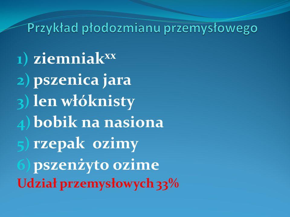 1) ziemniak xx 2) pszenica jara 3) len włóknisty 4) bobik na nasiona 5) rzepak ozimy 6) pszenżyto ozime Udział przemysłowych 33%