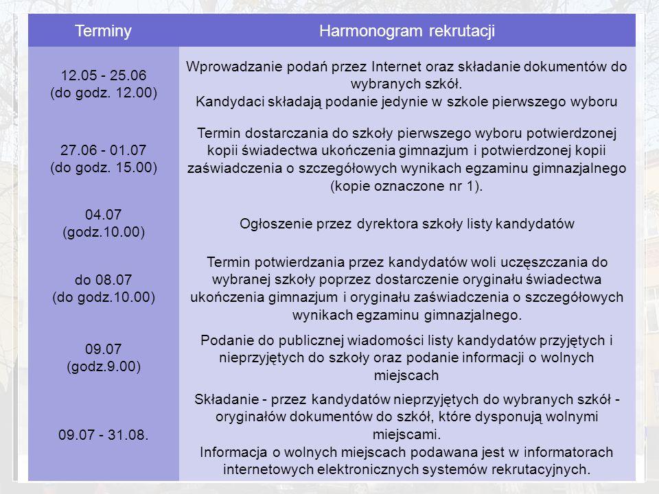 TerminyHarmonogram rekrutacji 12.05 - 25.06 (do godz. 12.00) Wprowadzanie podań przez Internet oraz składanie dokumentów do wybranych szkół. Kandydaci