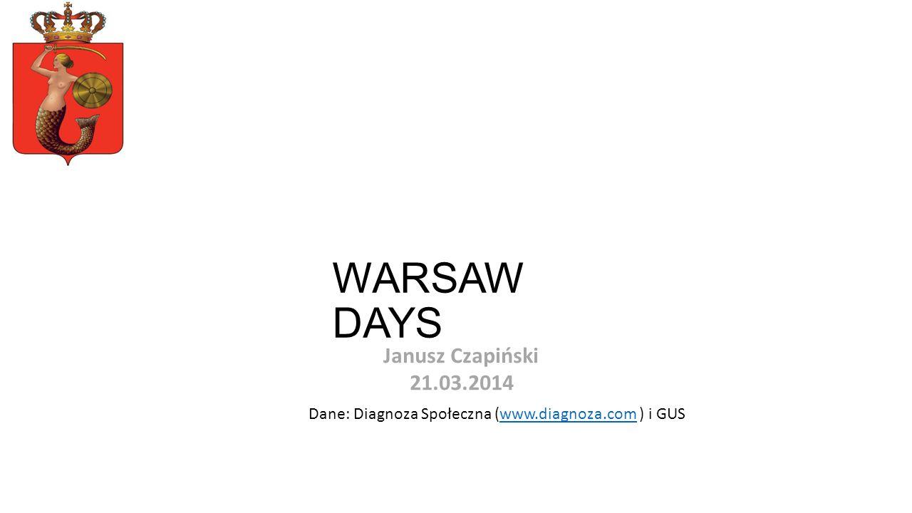WARSAW DAYS Janusz Czapiński 21.03.2014 Dane: Diagnoza Społeczna (www.diagnoza.com ) i GUSwww.diagnoza.com