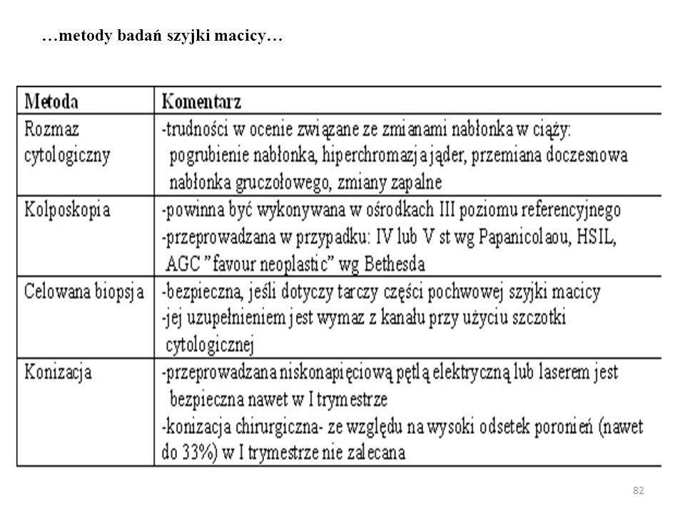 51.Placówki wykonujące szczepienia przeciwko HPV NZOZ ESCULAP Gniewkowo ul.