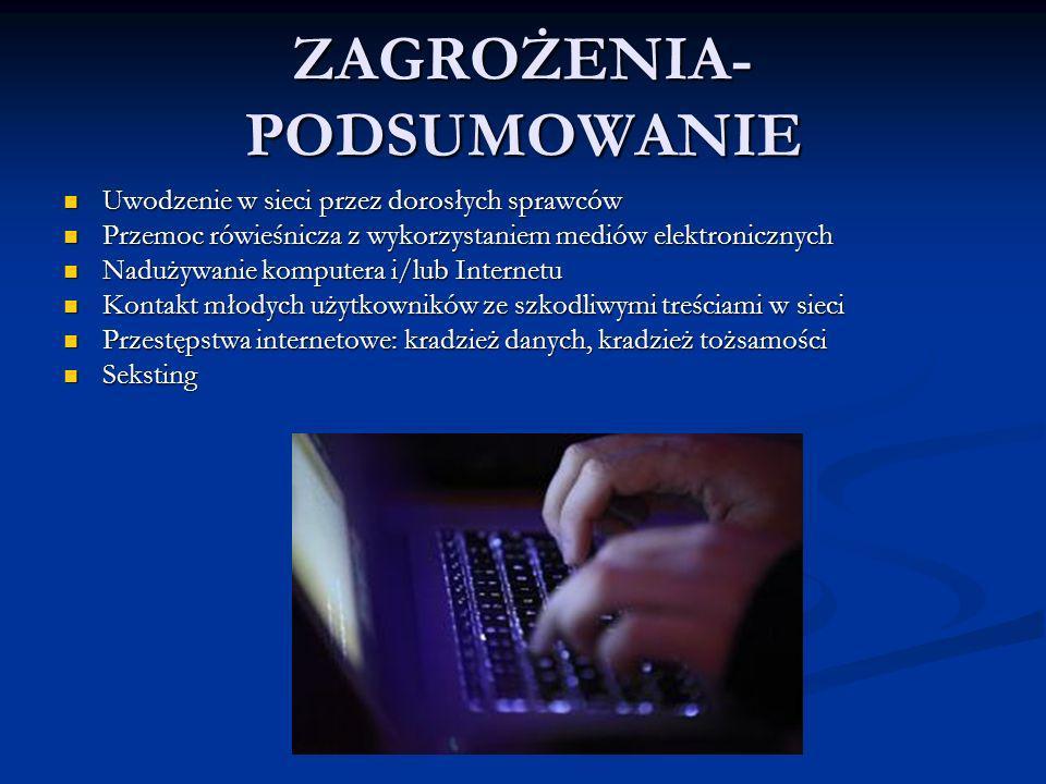 ZAGROŻENIA- PODSUMOWANIE Uwodzenie w sieci przez dorosłych sprawców Uwodzenie w sieci przez dorosłych sprawców Przemoc rówieśnicza z wykorzystaniem me