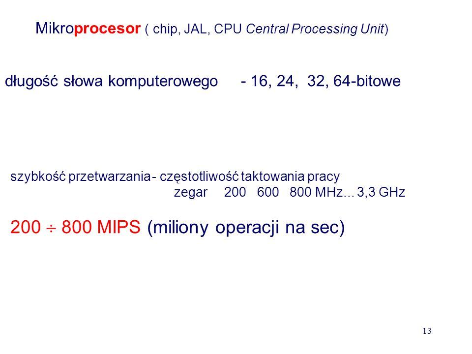 MIKROPROCESOR (CPU), serce i mózg komputera - układ scalony wysokiej skali integracji. Podstawowe funkcje mikroprocesora: operacje arytmetyczno-logicz
