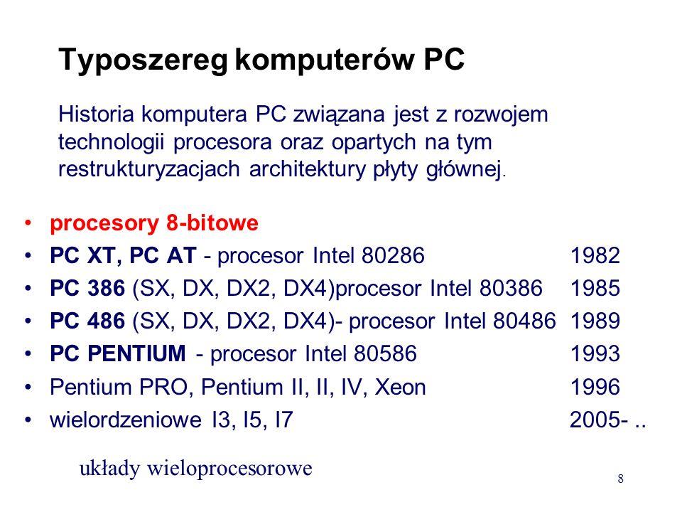 INFORMATYKA Pojęcia podstawowe Nauka o komputerach i metodach ich użytkowania sprzęt (ang.