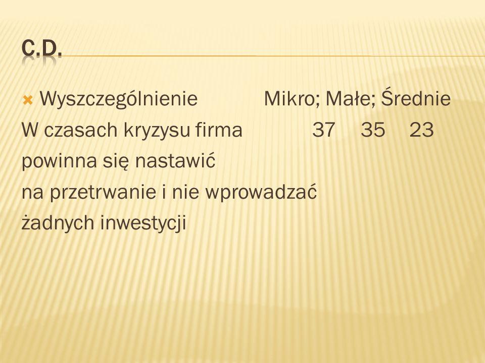 Wyszczególnienie Mikro; Małe; Średnie W czasach kryzysu firma 373523 powinna się nastawić na przetrwanie i nie wprowadzać żadnych inwestycji