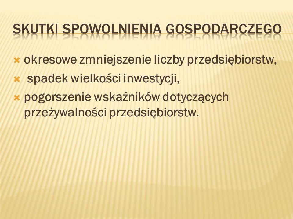 Sektor mikro-, małych i średnich przedsiębiorstw w Polce w umiarkowanym stopniu odczuwa skutki spowolnienia gospodarczego Warunkiem przetrwania jest zmiana podejścia, opartego na działaniach krótkookresowych, w kierunku myślenia w kategoriach długofalowych.