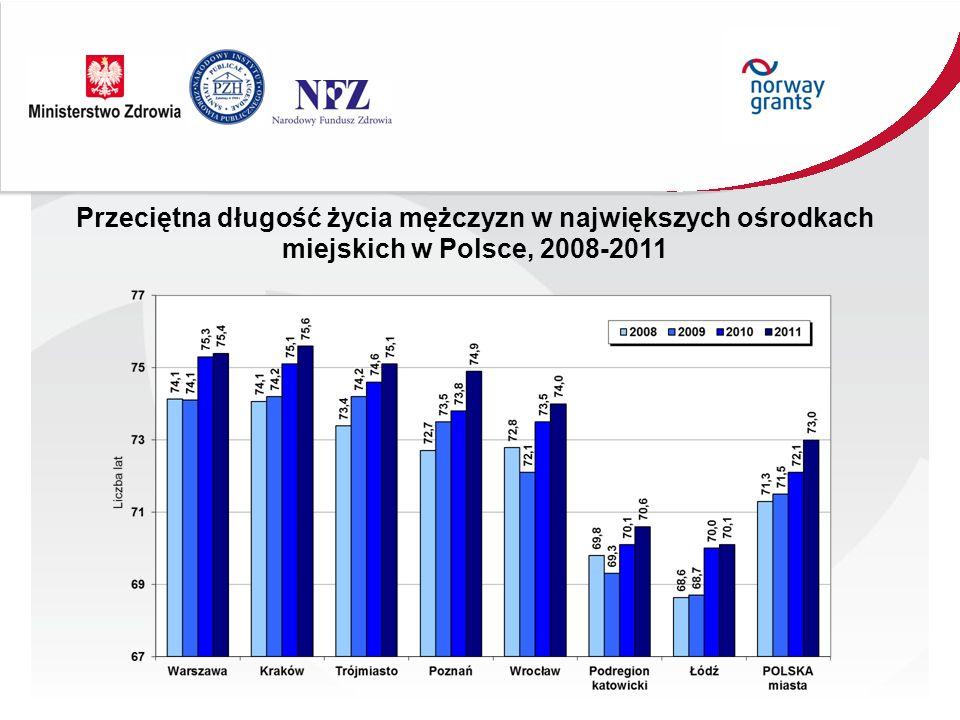 Przeciętna długość życia mężczyzn w największych ośrodkach miejskich w Polsce, 2008-2011
