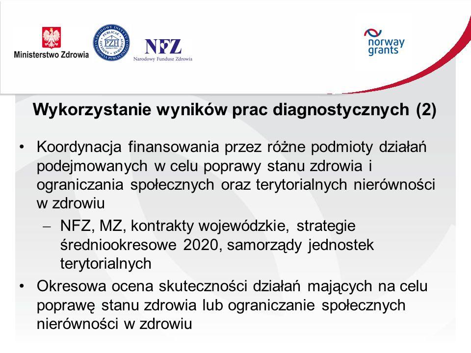 Wykorzystanie wyników prac diagnostycznych (2) Koordynacja finansowania przez różne podmioty działań podejmowanych w celu poprawy stanu zdrowia i ograniczania społecznych oraz terytorialnych nierówności w zdrowiu NFZ, MZ, kontrakty wojewódzkie, strategie średniookresowe 2020, samorządy jednostek terytorialnych Okresowa ocena skuteczności działań mających na celu poprawę stanu zdrowia lub ograniczanie społecznych nierówności w zdrowiu