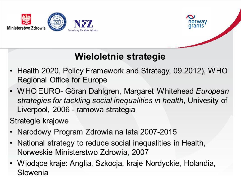 Wieloletnie strategie Health 2020, Policy Framework and Strategy, 09.2012), WHO Regional Office for Europe WHO EURO- Göran Dahlgren, Margaret Whitehea