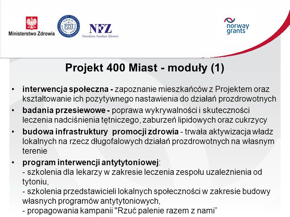 Projekt 400 Miast - moduły (1) interwencja społeczna - zapoznanie mieszkańców z Projektem oraz kształtowanie ich pozytywnego nastawienia do działań prozdrowotnych badania przesiewowe - poprawa wykrywalności i skuteczności leczenia nadciśnienia tętniczego, zaburzeń lipidowych oraz cukrzycy budowa infrastruktury promocji zdrowia - trwała aktywizacja władz lokalnych na rzecz długofalowych działań prozdrowotnych na własnym terenie program interwencji antytytoniowej: - szkolenia dla lekarzy w zakresie leczenia zespołu uzależnienia od tytoniu, - szkolenia przedstawicieli lokalnych społeczności w zakresie budowy własnych programów antytytoniowych, - propagowania kampanii Rzuć palenie razem z nami