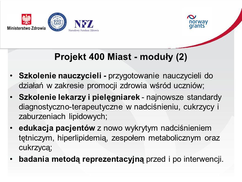 Projekt 400 Miast - moduły (2) Szkolenie nauczycieli - przygotowanie nauczycieli do działań w zakresie promocji zdrowia wśród uczniów; Szkolenie lekarzy i pielęgniarek - najnowsze standardy diagnostyczno-terapeutyczne w nadciśnieniu, cukrzycy i zaburzeniach lipidowych; edukacja pacjentów z nowo wykrytym nadciśnieniem tętniczym, hiperlipidemią, zespołem metabolicznym oraz cukrzycą; badania metodą reprezentacyjną przed i po interwencji.