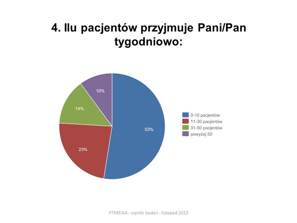 4. Ilu pacjentów przyjmuje Pani/Pan tygodniowo: PTMEiAA - wyniki badań - listopad 2013