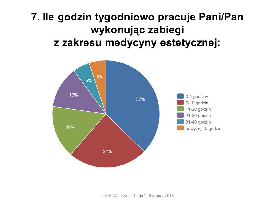 7. Ile godzin tygodniowo pracuje Pani/Pan wykonując zabiegi z zakresu medycyny estetycznej: PTMEiAA - wyniki badań - listopad 2013
