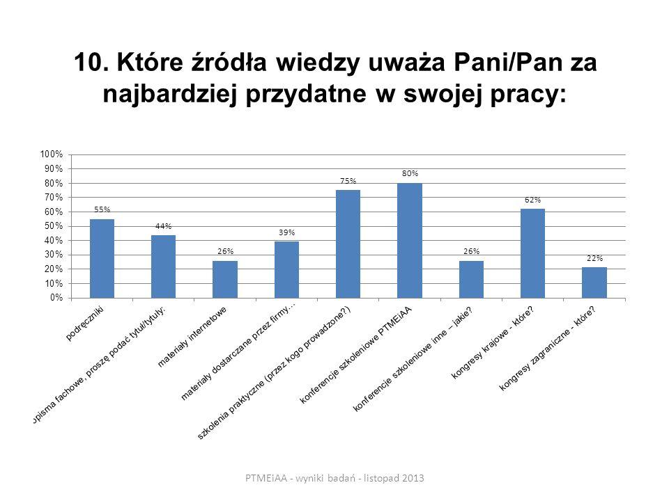 10. Które źródła wiedzy uważa Pani/Pan za najbardziej przydatne w swojej pracy: PTMEiAA - wyniki badań - listopad 2013