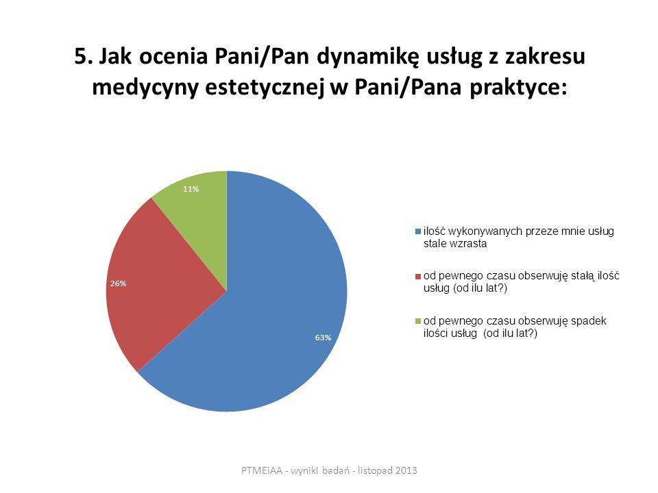 5. Jak ocenia Pani/Pan dynamikę usług z zakresu medycyny estetycznej w Pani/Pana praktyce: PTMEiAA - wyniki badań - listopad 2013
