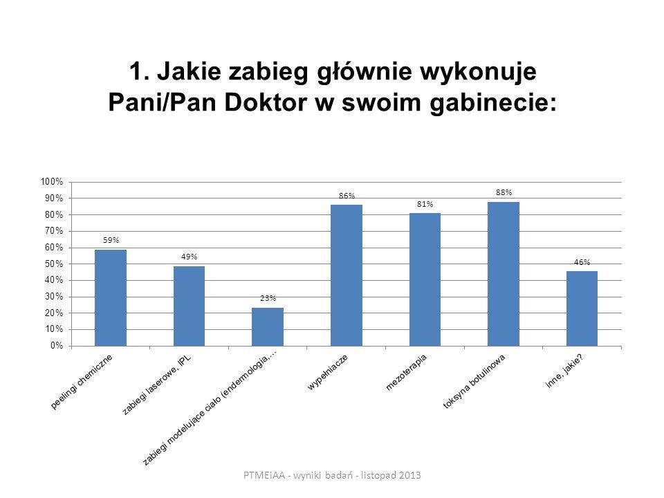 1. Jakie zabieg głównie wykonuje Pani/Pan Doktor w swoim gabinecie: PTMEiAA - wyniki badań - listopad 2013
