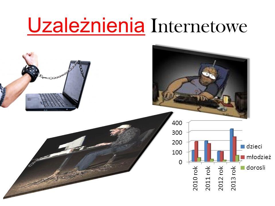 Uzależnienia Internetowe