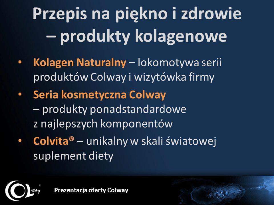 Prezentacja oferty Colway Przepis na piękno i zdrowie – produkty kolagenowe Kolagen Naturalny – lokomotywa serii produktów Colway i wizytówka firmy Se