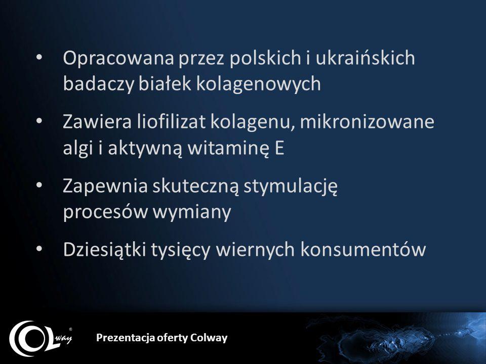 Prezentacja oferty Colway Opracowana przez polskich i ukraińskich badaczy białek kolagenowych Zawiera liofilizat kolagenu, mikronizowane algi i aktywn