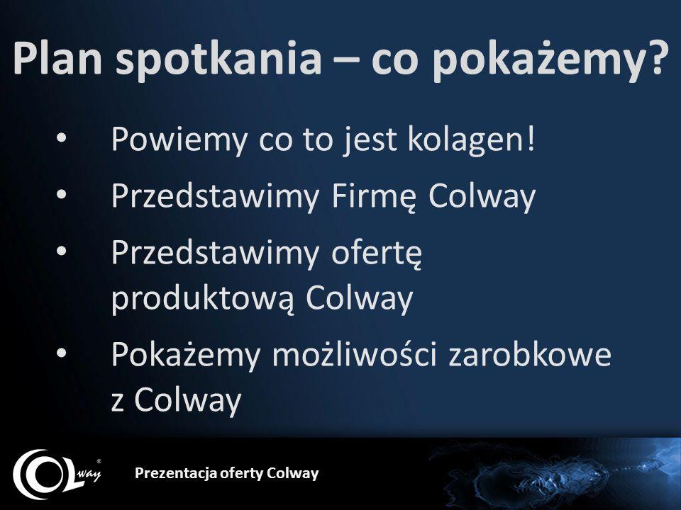 Plan spotkania – co pokażemy? Powiemy co to jest kolagen! Przedstawimy Firmę Colway Przedstawimy ofertę produktową Colway Pokażemy możliwości zarobkow