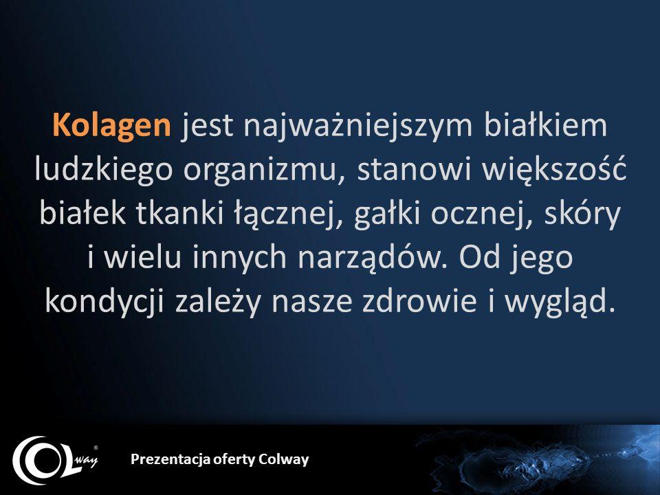 Kolagen jest najważniejszym białkiem ludzkiego organizmu, stanowi większość białek tkanki łącznej, gałki ocznej, skóry i wielu innych narządów. Od jeg
