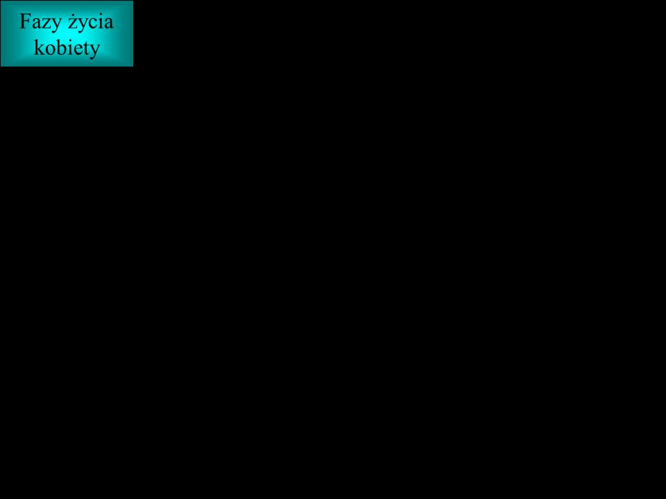 Fazy życia mężczyzny 17 lat 25 lat 35 lat 48 lat 66 lat Ulubiony napój Ulubiony sport Ulubiona fantazja Idealny wiek aby się ożenić piwo wódka szkocka Podwójna szkocka tran seks Surfowanie po kanałach tv drzemka Strzelić gola po gwizdku Seks w samolocie Stworzyć trójkącik Przejąć firmę Szwajcarska pokojówka - Seksualny niewolnik pielęgniarki 35 lat 48 lat 66 lat 17 lat 25 lat